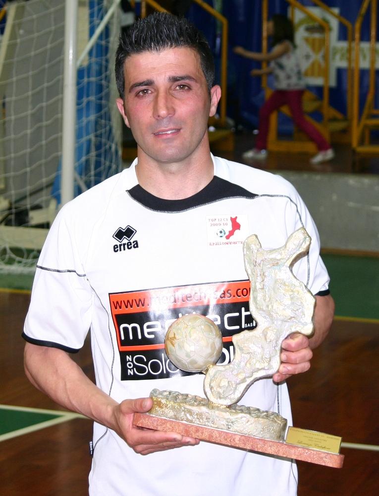 Calafiore Lorenzo pallone doro